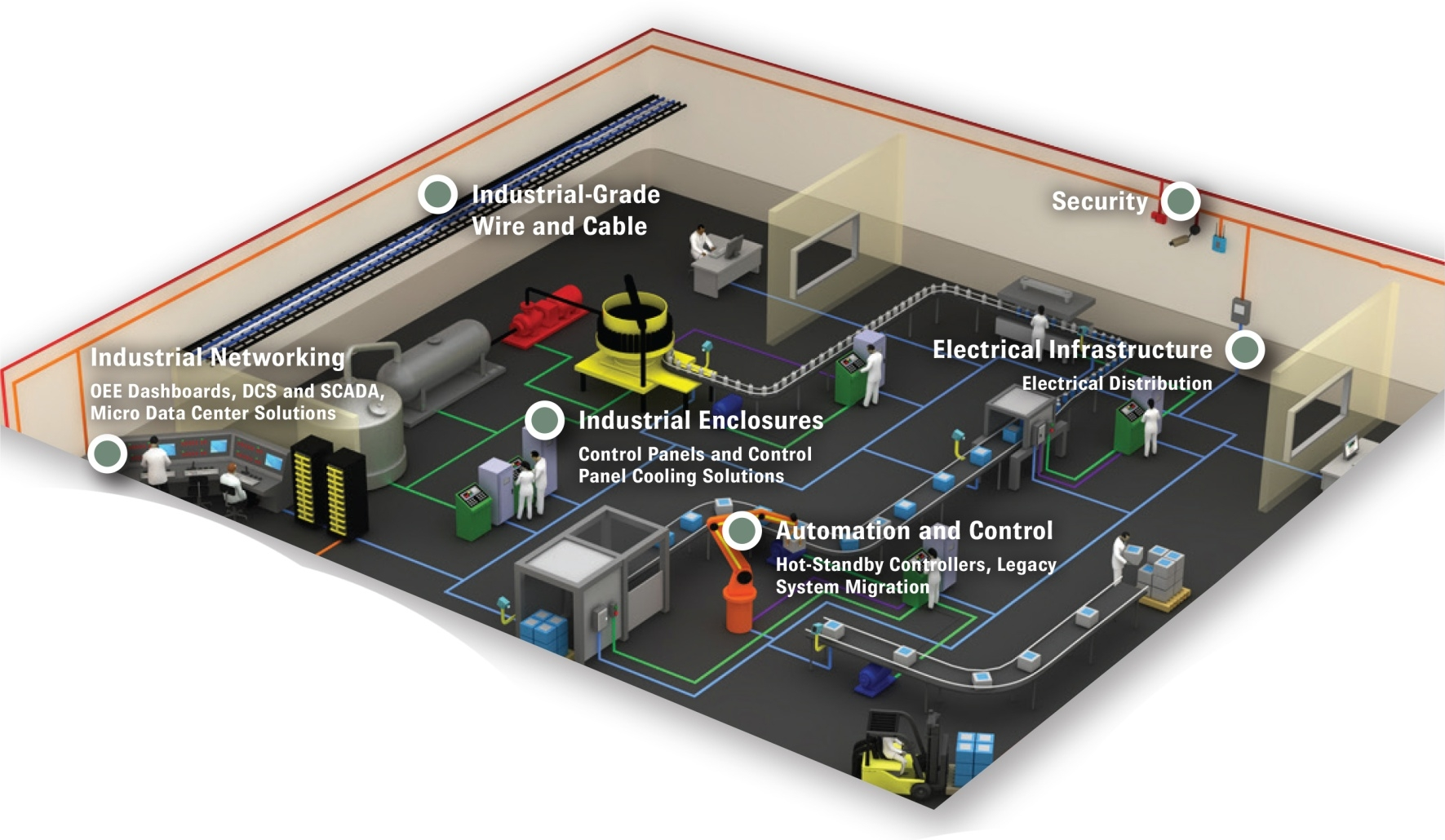 Smart Factory - Factory Floor Diagram
