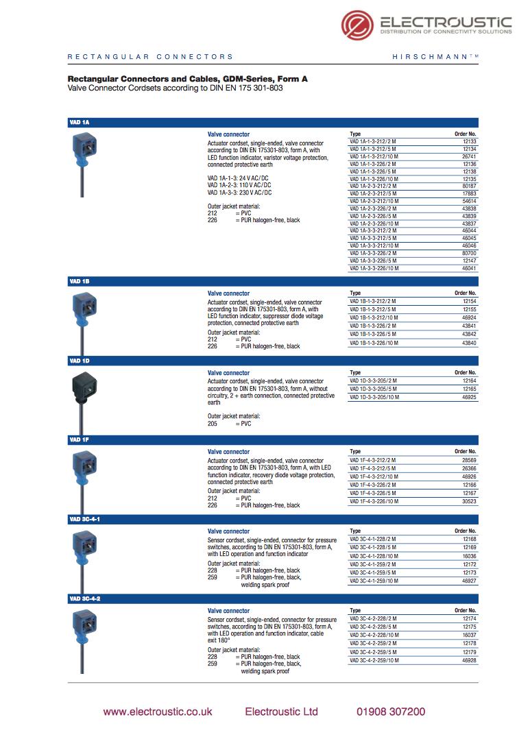 Product Catalogues - Hirschmann Industrial Connectors