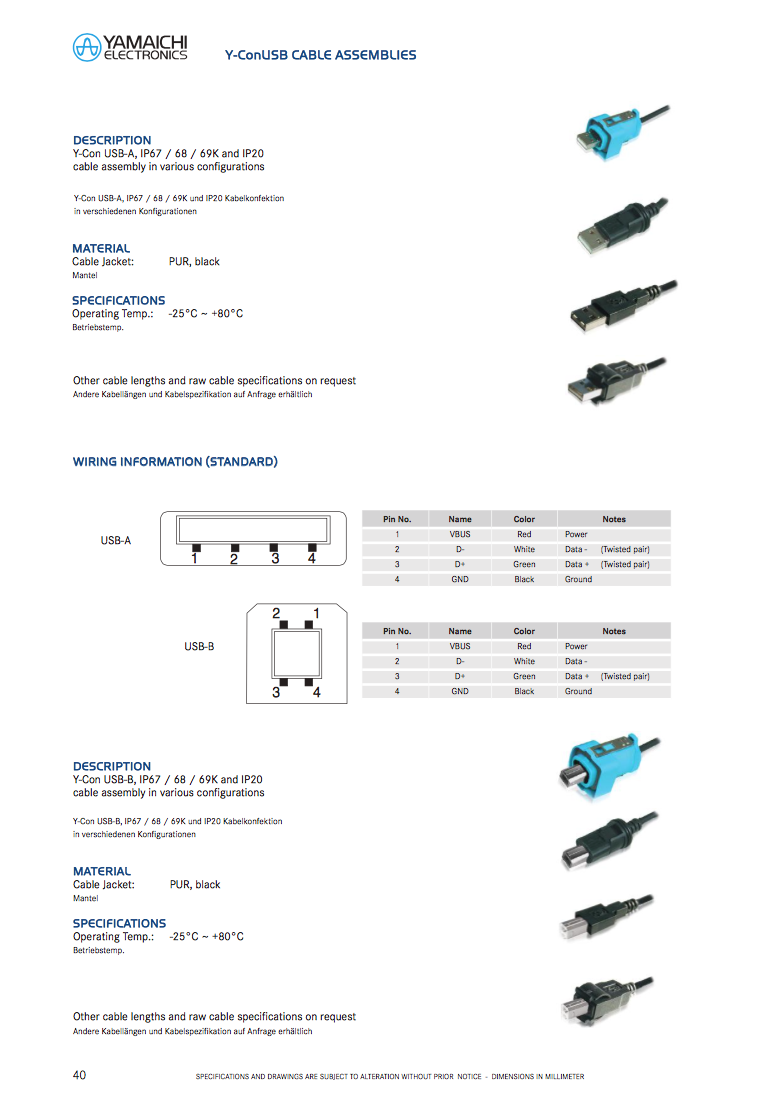 Product Catalogues - Hirschmann Industrial Connectors